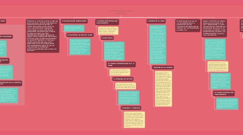 Mind Map: Grandes ideas de la filosofía epistemologia