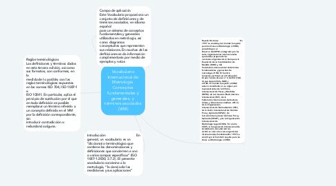 Mind Map: Vocabulario Internacional de Metrología  Conceptos fundamentales y generales, y  términos asociados (VIM)