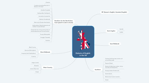 Mind Map: Dialects of English  in the UK