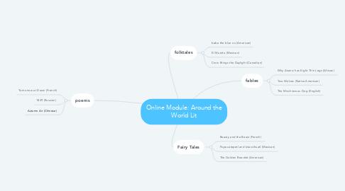 Mind Map: Online Module: Around the World Lit