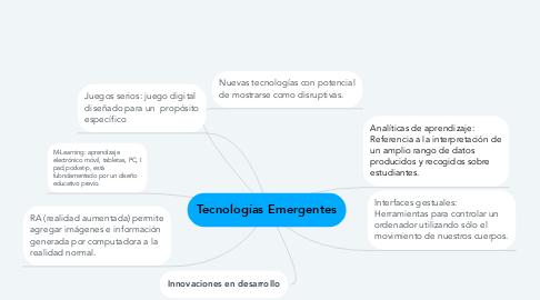Mind Map: Tecnologías Emergentes