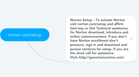 Mind Map: norton.com/setup