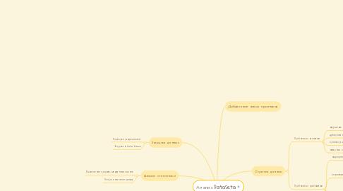 Mind Map: Анализ DataSeta