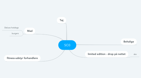 Mind Map: SO3