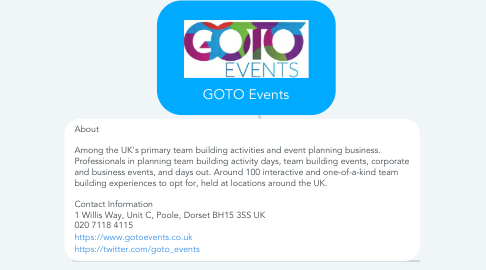 Mind Map: GOTO Events