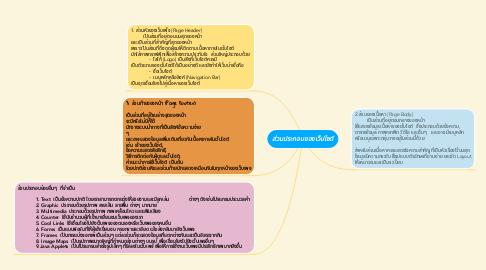 Mind Map: ส่วนประกอบของเว็ปไซต์