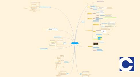 Mind Map: Konsultationstagung