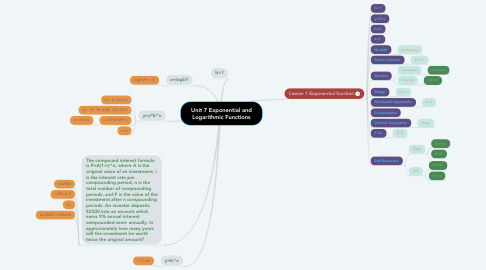 Mind Map: Unit 7 Exponential and Logarithmic Functions