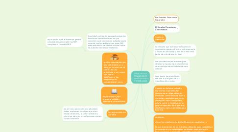 Mind Map: LOS ESTADOS FINANCIEROS CONSOLIDADOS Y SEPARADOS