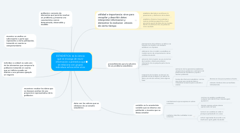 Mind Map: ESTADISTICA: es la ciencia que se encarga de reunir información cuantitativa que se relaciona con grupos individuos echos entre otros