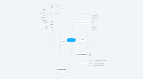 Mind Map: EDU M 341