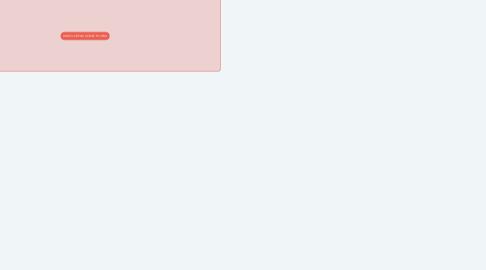 Mind Map: Inducción a procesos pedagogicos