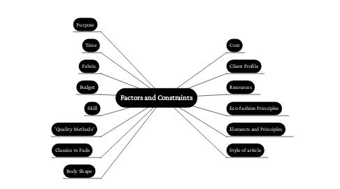 Mind Map: Factors and Constraints