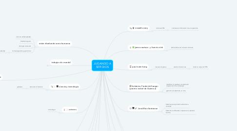 Mind Map: HUMANISMO Y TECNOLOGIA