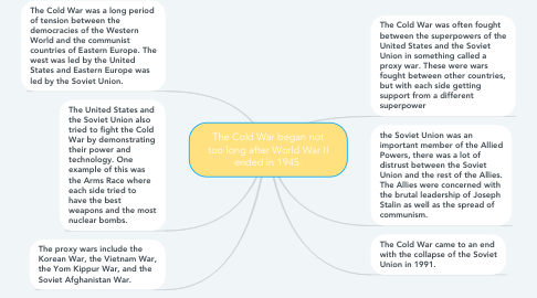 Mind Map: The Cold War began not too long after World War II ended in 1945.