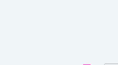 Mind Map: Nativos Digitales e Inmigrantes Digitales