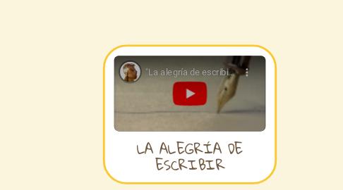 Mind Map: LA ALEGRÍA DE ESCRIBIR