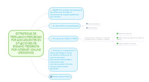 Mind Map: ESTRATEGIAS DE PERSUASION PERCIBIDAS POR ADOLESCENTES EN SITUACIONES DE ENGAÑO PEDERASTA POR INTERNET (ONLINE GROOMING)