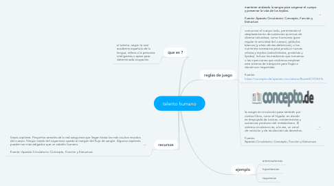 Mind Map: inscripción de materias