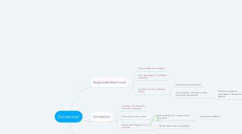 Mind Map: Solidaridad