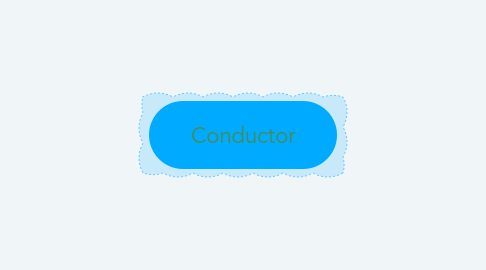 Mind Map: Conductor
