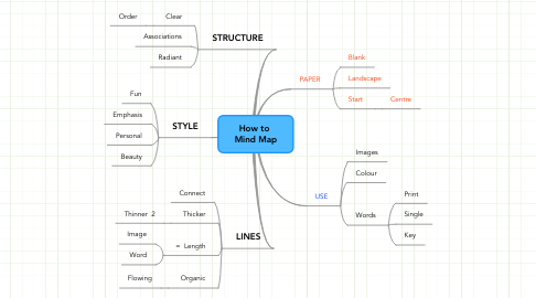 Mind Map: How to  Mind Map
