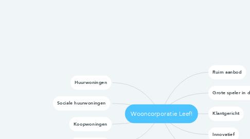 Mind Map: Wooncorporatie Leef!
