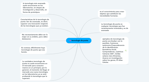 Mind Map: tecnología de punta