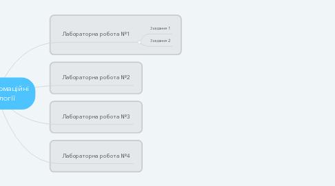 Mind Map: Нові інформаційні технології