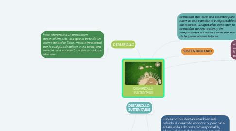 Mind Map: Relación del desempleo, pobreza extrema, delincuencia, corrupción y emigración en México 2019