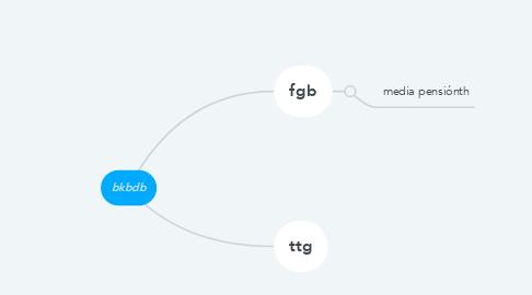Mind Map: bkbdb