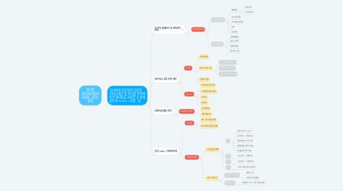 Mind Map: 딜러를 아주캐피탈에 자산화 시키는 방법