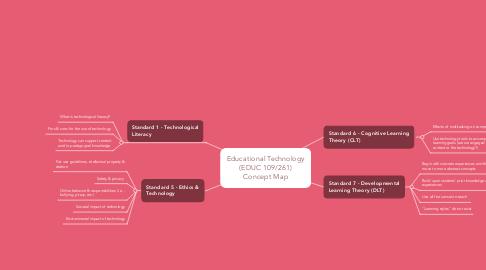 Mind Map: Educational Technology (EDUC 109/261) Concept Map