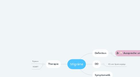 Mind Map: Migräne