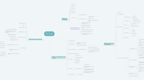 Mind Map: Педагогическая квалиметрия