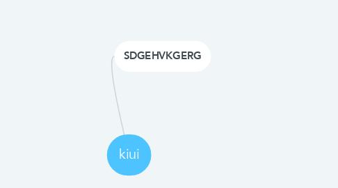 Mind Map: kiui