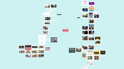 Mind Map: EF Excellence Award for Language Teaching Half Semester-Long Project