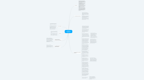 Mind Map: CAPITULO V.PROCEDIMIENTOS ESPECIALES