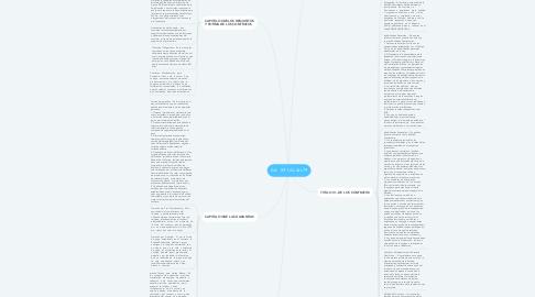 Mind Map: Art.  59.1 AL Art.79