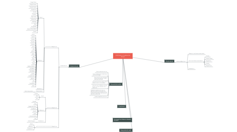 Mind Map: Unificarea a 3 adrese de Gmail