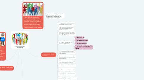Mind Map: La acción psicosocial y/o  La intervención