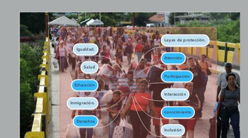 Mind Map: Diversidad, intervención y aceptación una perspectiva del trabajo social con las comunidades venezolanas en colombia.