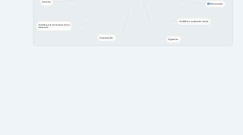 Mind Map: EL CITOPLASMA