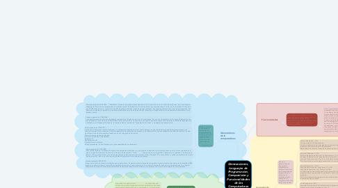 Mind Map: Generaciones, Lenguajes de Programacion, Composicion y Funcionalidades de las Computadoras
