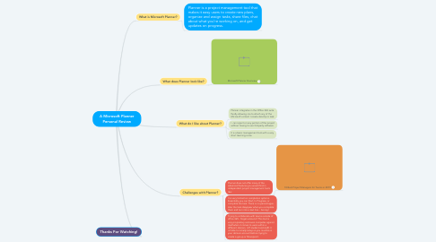 Mind Map: A Microsoft Planner Personal Review