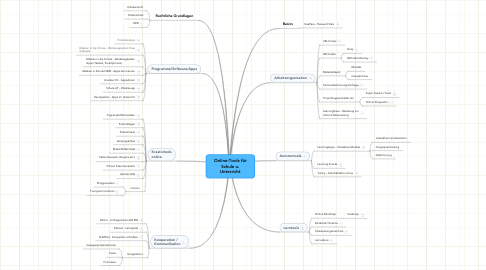 Mind Map: Online-Tools für Schule u. Unterricht