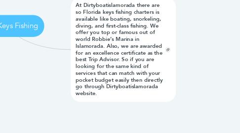 Mind Map: Florida Keys Fishing