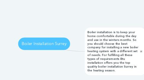 Mind Map: Boiler Installation Surrey
