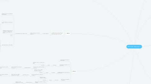 Mind Map: Обучение самостоятельному продвижению Москва [Cтудия звукозаписи]