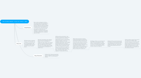Mind Map: Title: Zombie Attack! / Level: 0.9 / Word: 1,488